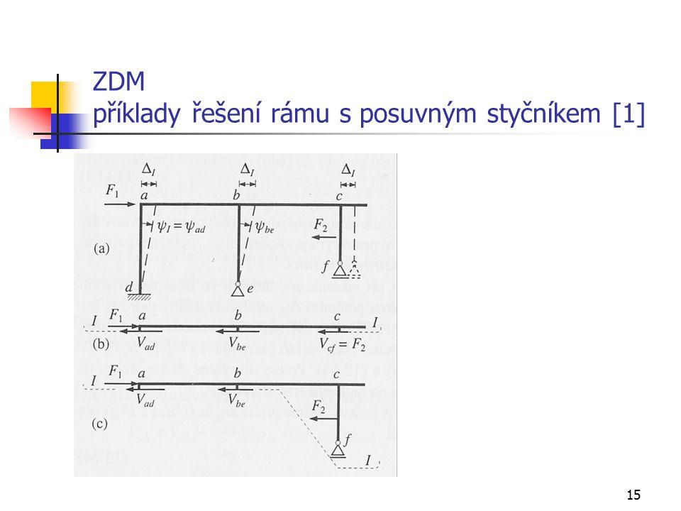 ZDM příklady řešení rámu s posuvným styčníkem [1]